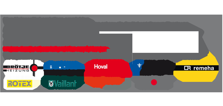 Großzügig Schaltplan Des Elektrischen Heizkessels Bilder ...